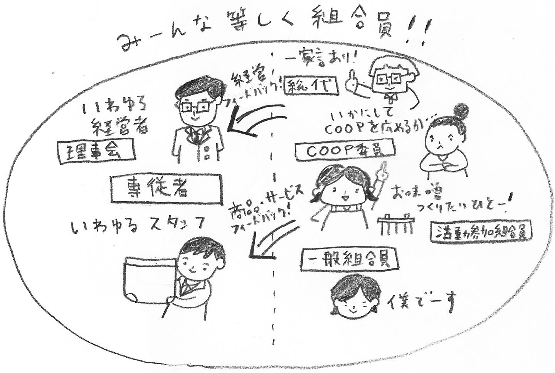 kumiai_map